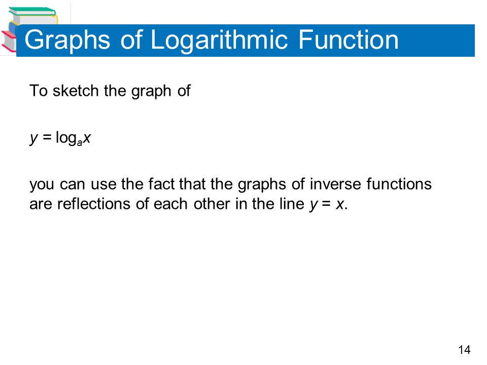 14 Graphs of Logarithmic Function To sketch the graph of y = log a x you can use the fact that the graphs of inverse functions are reflections of each