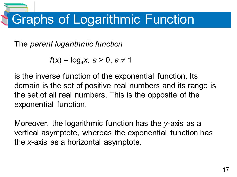 17 Graphs of Logarithmic Function The parent logarithmic function f (x) = log a x, a > 0, a  1 is the inverse function of the exponential function. I