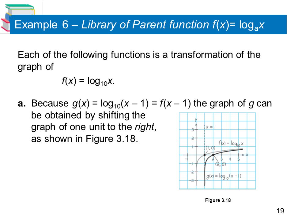19 Example 6 – Library of Parent function f (x)= log a x Each of the following functions is a transformation of the graph of f (x) = log 10 x. a. Beca