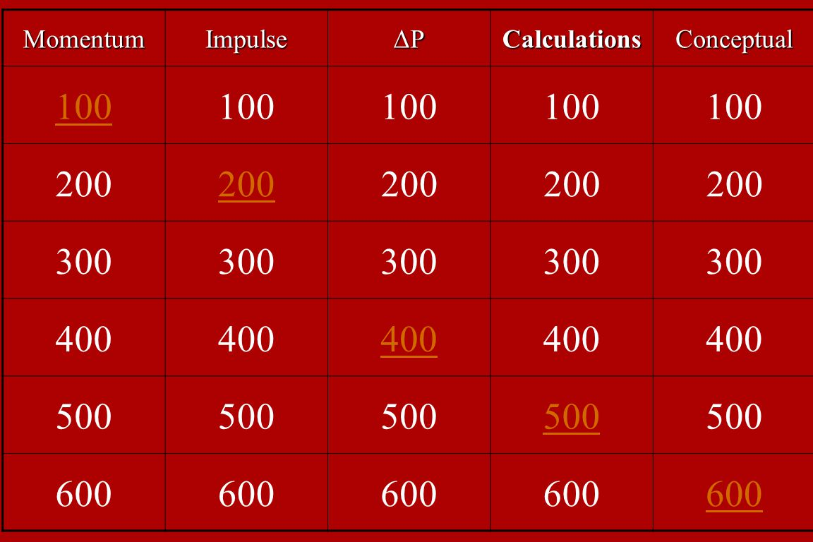 MomentumImpulse ΔPΔPΔPΔPCalculationsConceptual 100 200 300 400 500 600