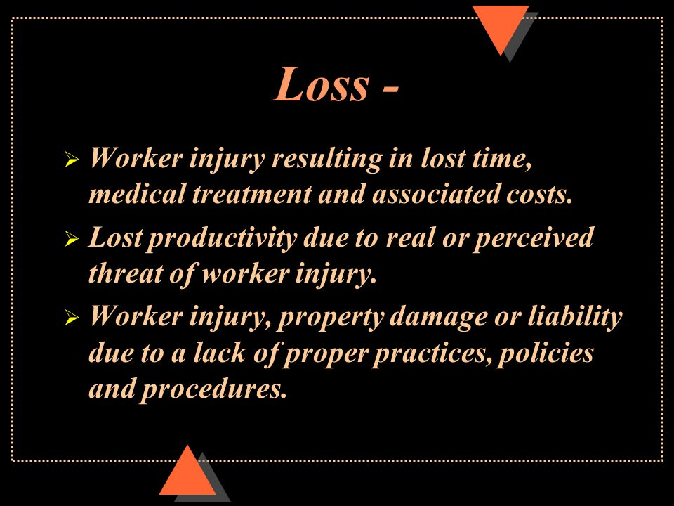 What is Loss Prevention