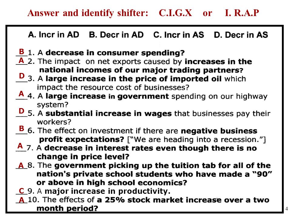 Price Level 15 AD AS Shifts in AD or AS change the price level and output in the short run GDP R QYQY PL e LRAS