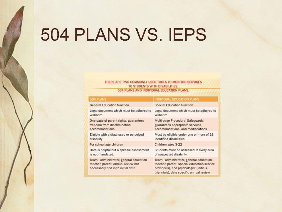 504 PLANS VS. IEPS