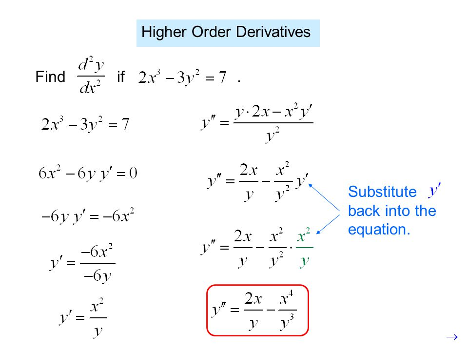 Higher Order Derivatives Find if. Substitute back into the equation.