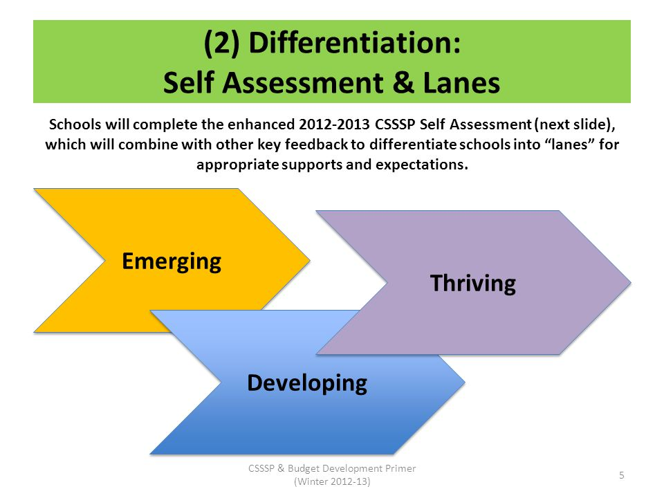 (2) Differentiation: Self Assessment & Lanes Schools will complete the enhanced 2012-2013 CSSSP Self Assessment (next slide), which will combine with other key feedback to differentiate schools into lanes for appropriate supports and expectations.