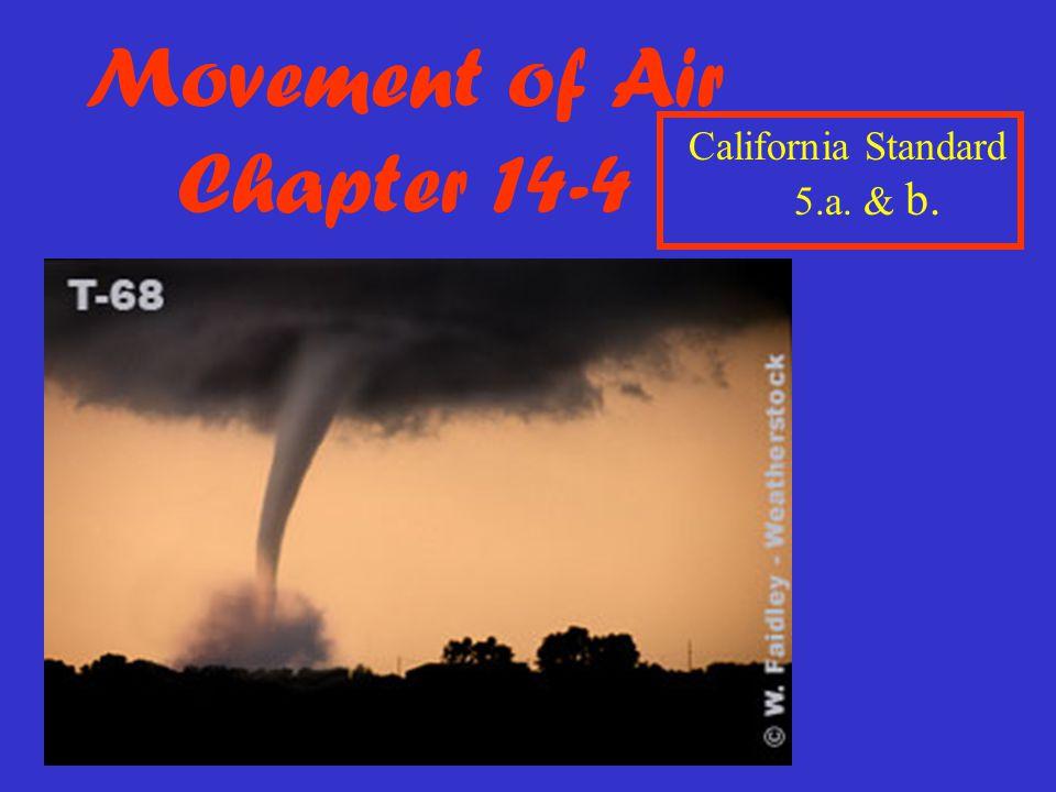Movement of Air Chapter 14-4 California Standard 5.a. & b.