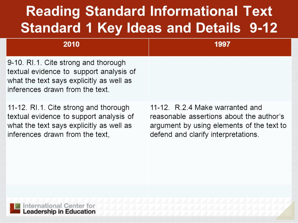 Reading Standard Informational Text Standard 1 Key Ideas and Details 9-12 2010 1997 9-10.
