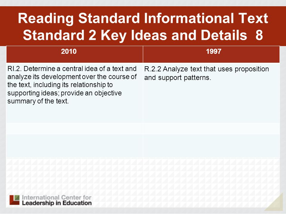 Reading Standard Informational Text Standard 2 Key Ideas and Details 8 2010 1997 RI.2. Determine a central idea of a text and analyze its development