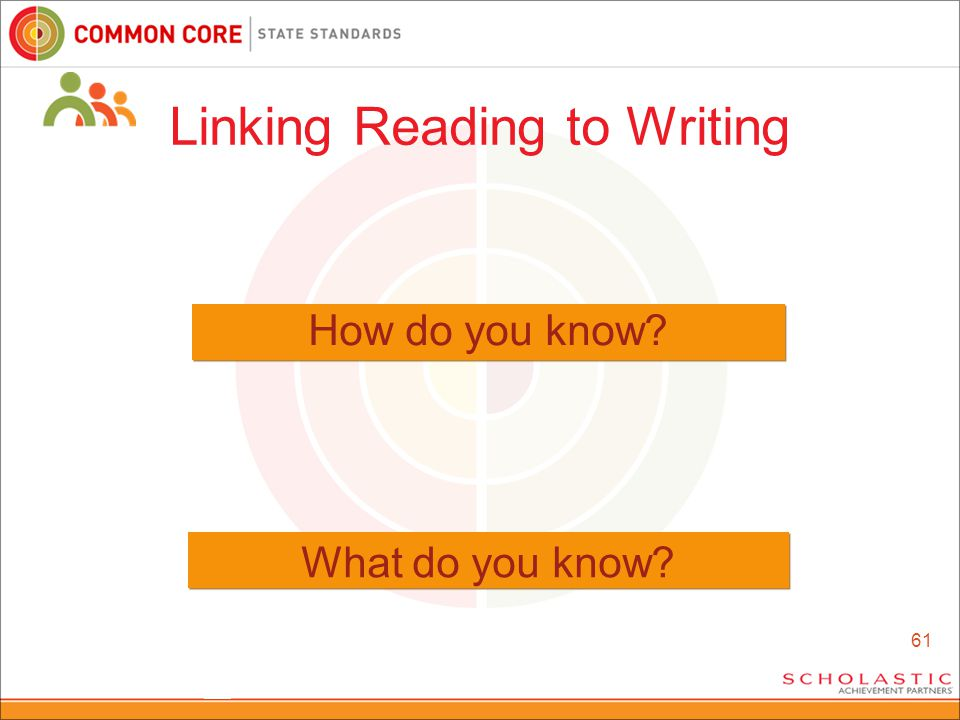 61 Linking Reading to Writing What do you know? How do you know?