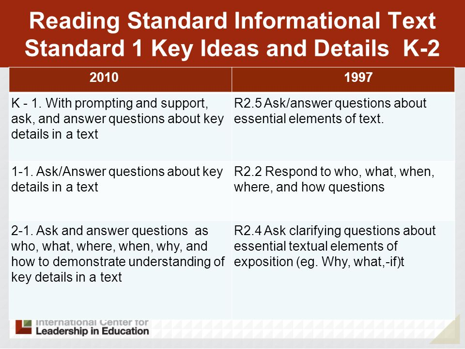 Reading Standard Informational Text Standard 1 Key Ideas and Details K-2 2010 1997 K - 1.