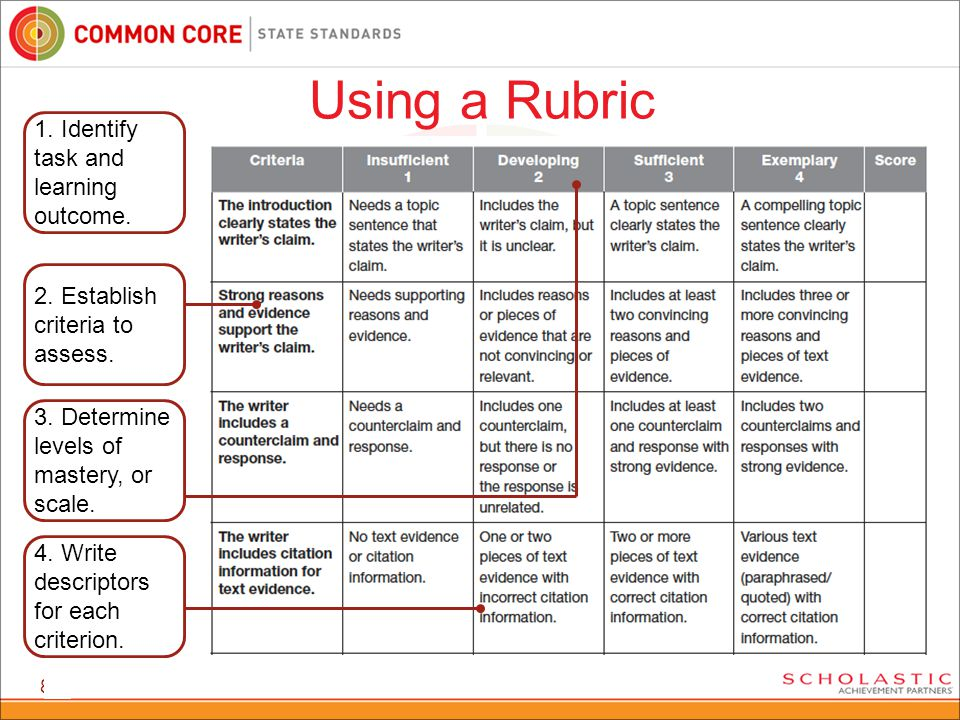 81 Using a Rubric 81 1. Identify task and learning outcome.