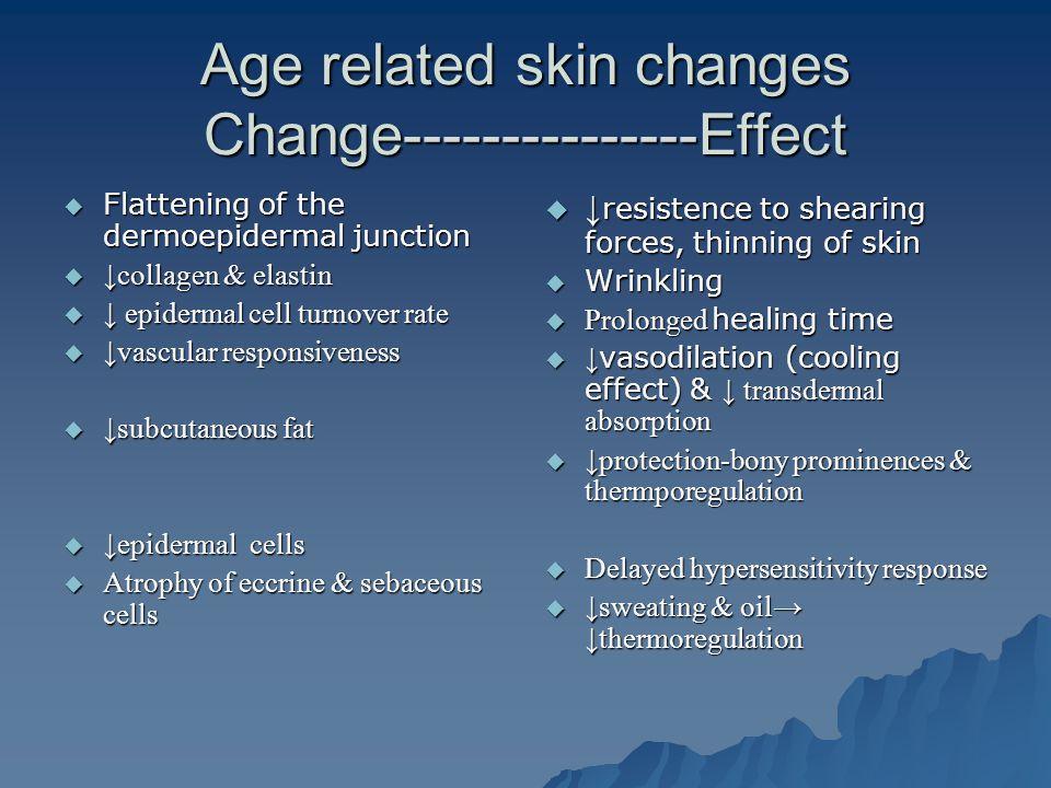 Age related skin changes Change---------------Effect  Flattening of the dermoepidermal junction  ↓collagen & elastin  ↓ epidermal cell turnover rat