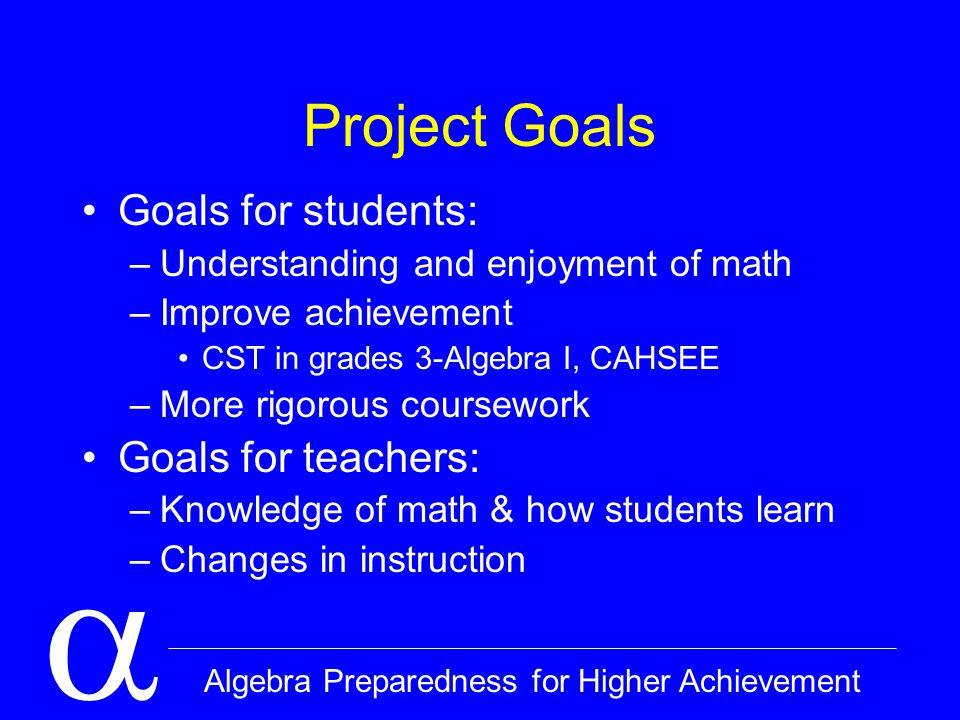 Algebra Preparedness for Higher Achievement Is ALPHA working.