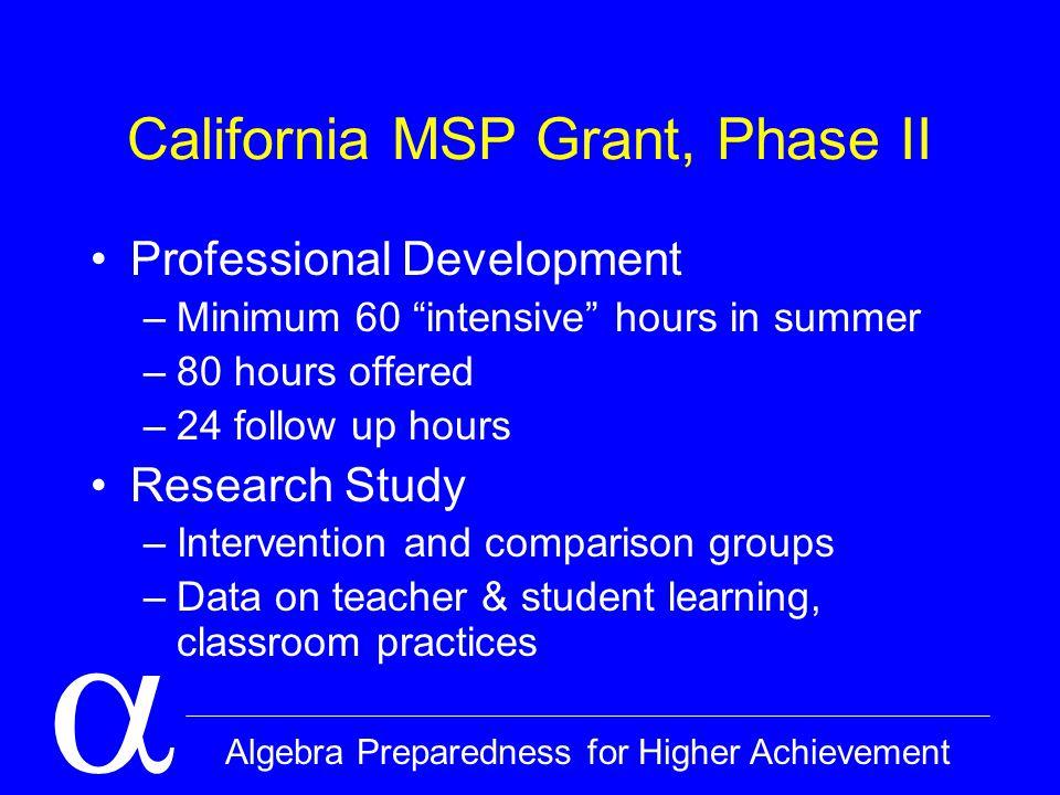  Algebra Preparedness for Higher Achievement