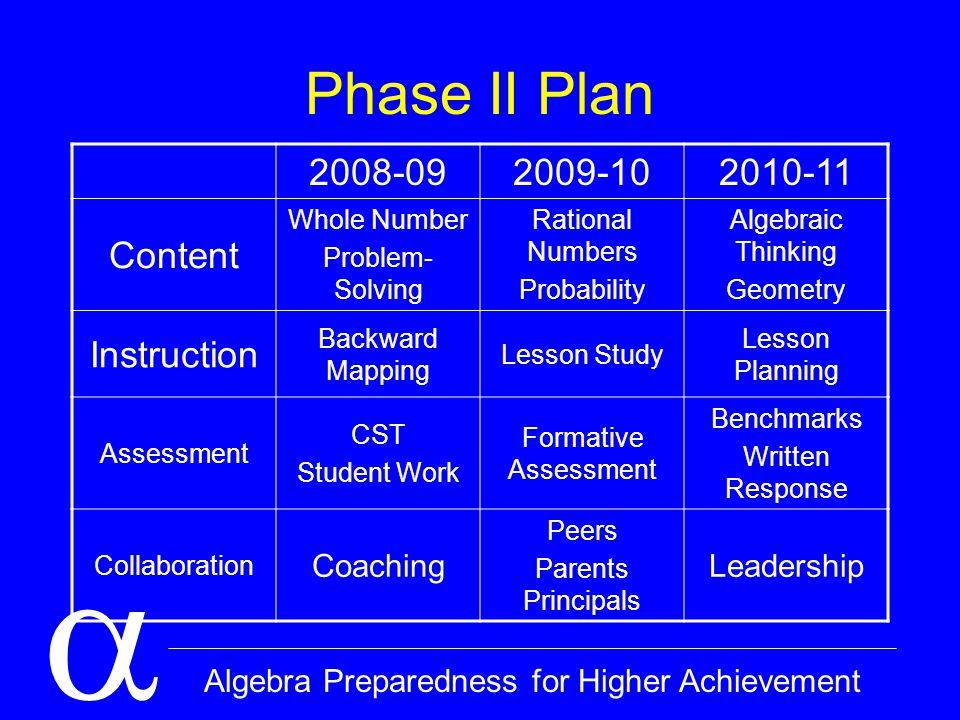  Algebra Preparedness for Higher Achievement Benefits of Participation Kids understand and enjoy math.