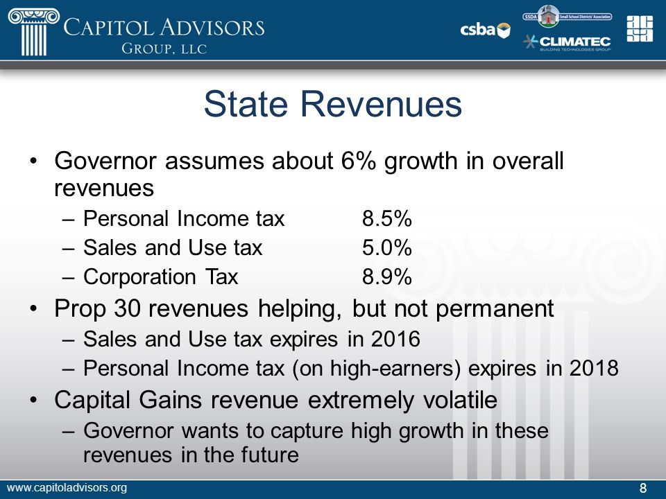 OTHER MAJOR BUDGET ISSUES www.capitoladvisors.org 49