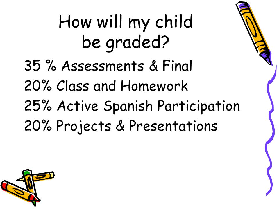 How will my child be graded? 35 % Assessments & Final 20% Class and Homework 25% Active Spanish Participation 20% Projects & Presentations