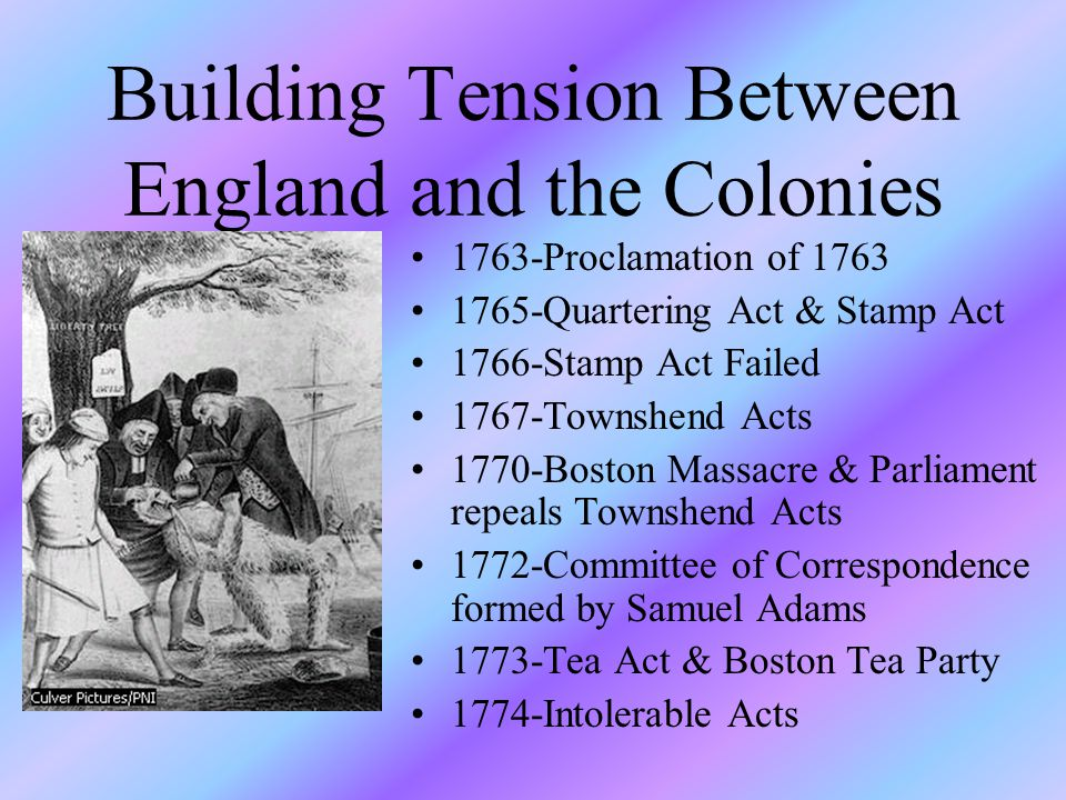 Building Tension Between England and the Colonies 1763-Proclamation of 1763 1765-Quartering Act & Stamp Act 1766-Stamp Act Failed 1767-Townshend Acts 1770-Boston Massacre & Parliament repeals Townshend Acts 1772-Committee of Correspondence formed by Samuel Adams 1773-Tea Act & Boston Tea Party 1774-Intolerable Acts