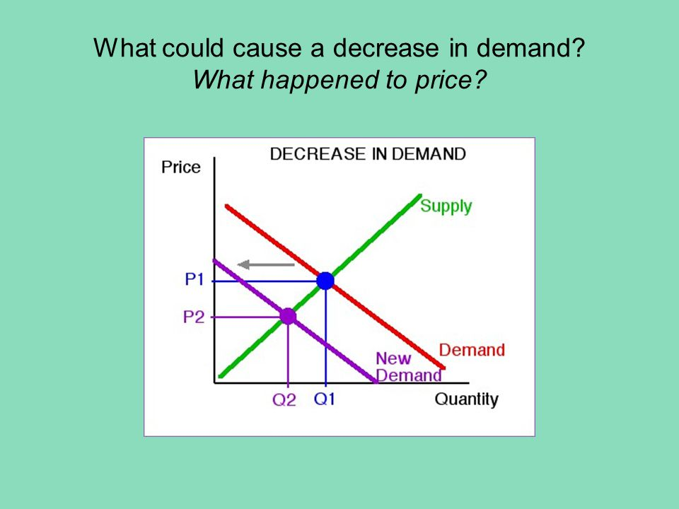 What could cause an increase in supply? What happened to price?