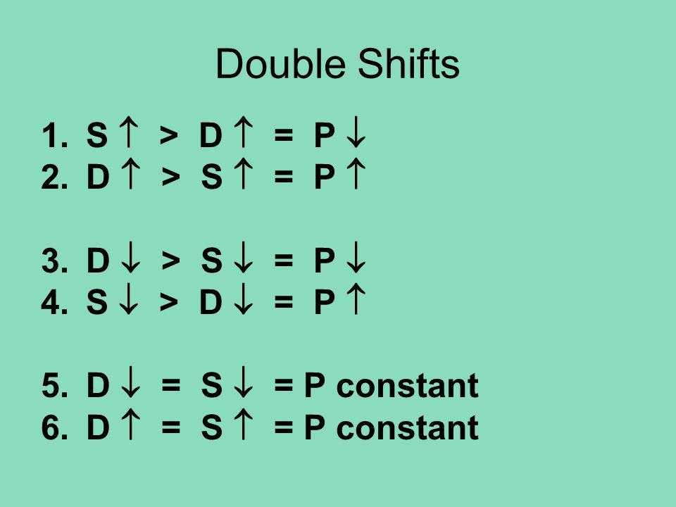 Double Shifts 1.S  > D  = P  2.D  > S  = P  3.D  > S  = P  4.S  > D  = P  5.D  = S  = P constant 6.D  = S  = P constant