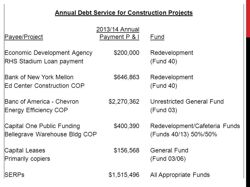 Jurupa Unified 2013-2014 Multi-Year Budget Projection June 17, 2013