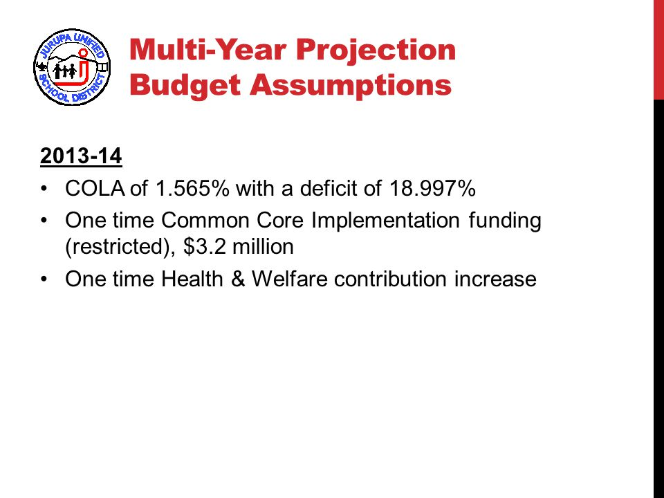 Multi-Year Projection Budget Assumptions 2013-14 COLA of 1.565% with a deficit of 18.997% One time Common Core Implementation funding (restricted), $3.2 million One time Health & Welfare contribution increase