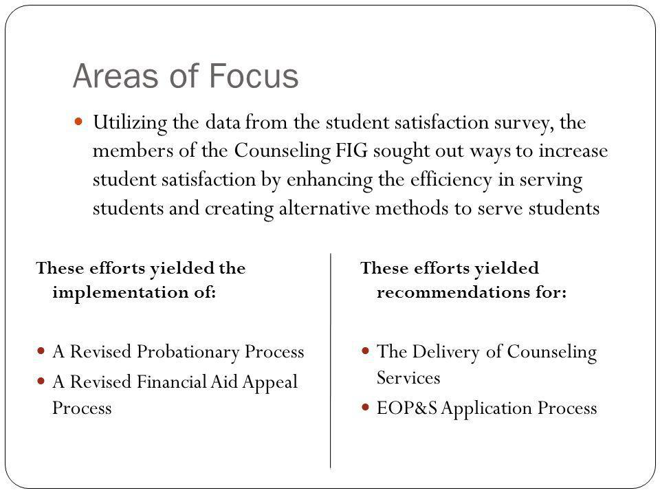 Areas of Focus Utilizing the data from the student satisfaction survey, the members of the Counseling FIG sought out ways to increase student satisfac