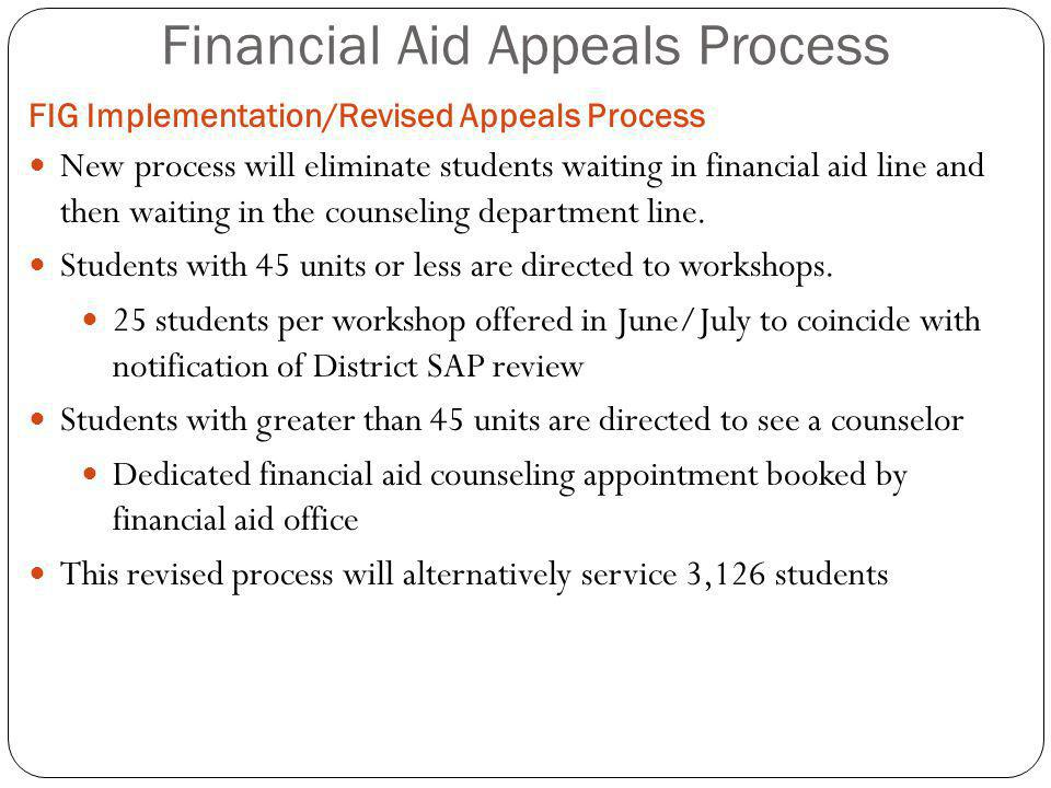 Financial Aid Appeals Process FIG Implementation/Revised Appeals Process New process will eliminate students waiting in financial aid line and then wa