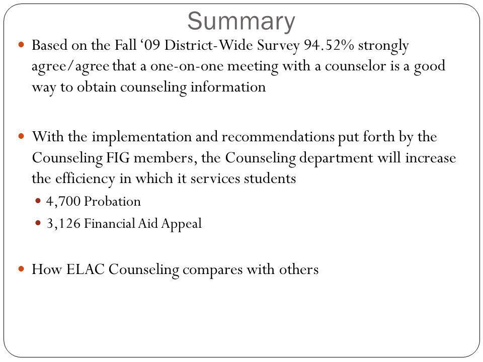Summary Based on the Fall '09 District-Wide Survey 94.52% strongly agree/agree that a one-on-one meeting with a counselor is a good way to obtain coun