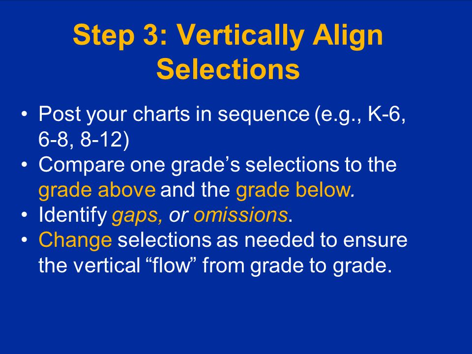 Step 3: Vertically Align Selections Post your charts in sequence (e.g., K-6, 6-8, 8-12) Compare one grade's selections to the grade above and the grad