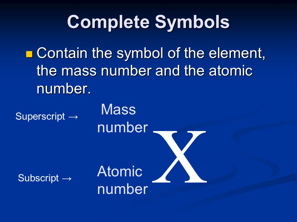 Complete Symbols Contain the symbol of the element, the mass number and the atomic number.