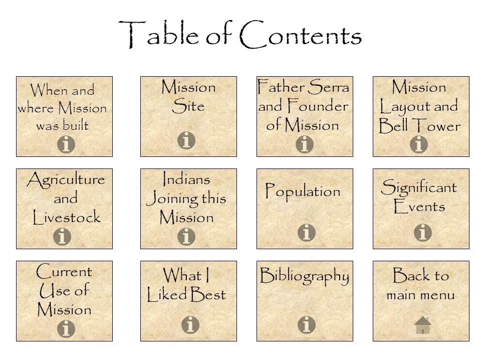 Table of Contents When and where Mission was built Mission Site Indians Joining this Mission BibliographyBack to main menu Population Significant Even