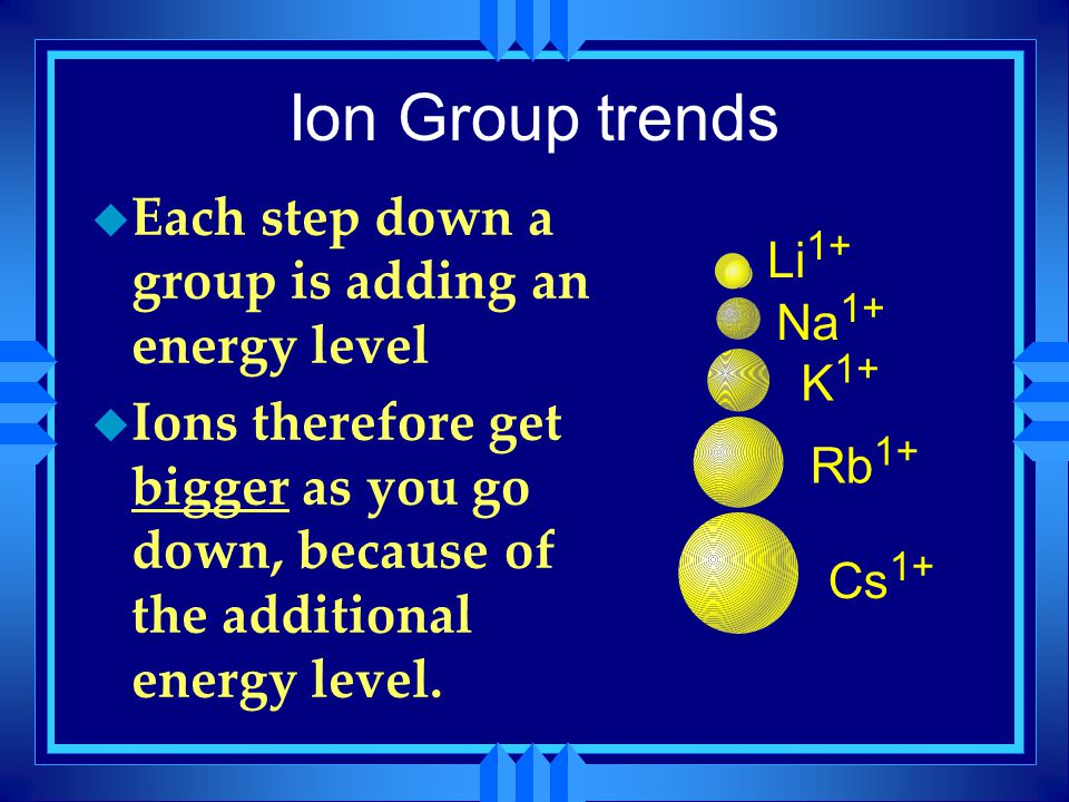 Ion Group trends u Each step down a group is adding an energy level u Ions therefore get bigger as you go down, because of the additional energy level