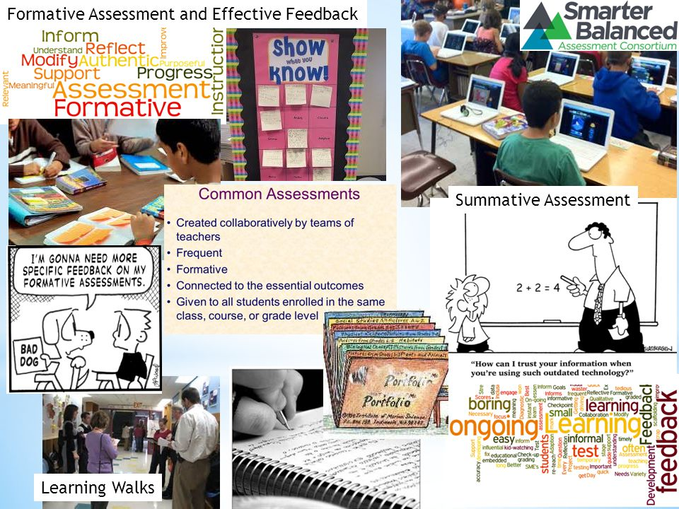 Formative Assessment and Effective Feedback Summative Assessment Learning Walks