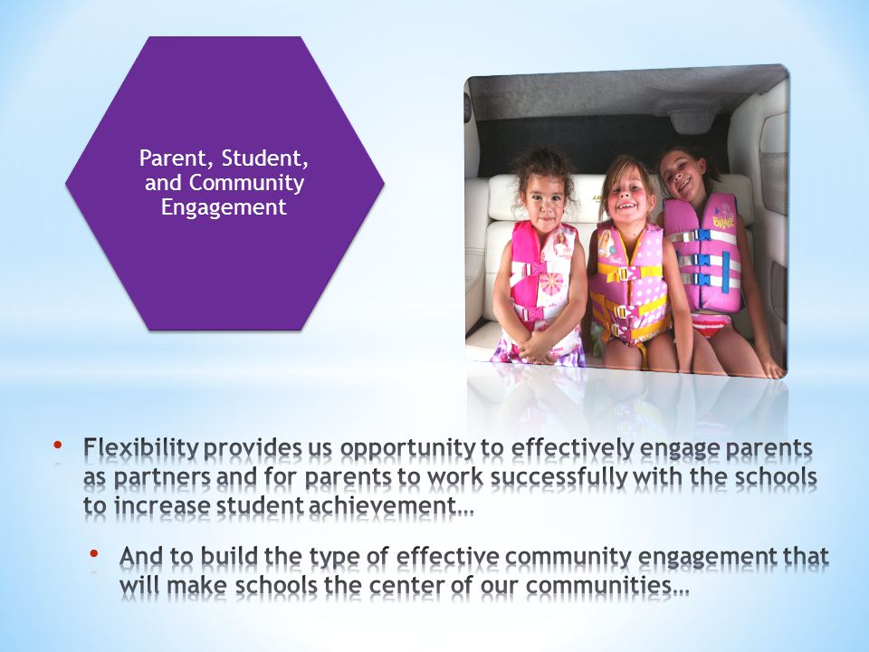 Parent, Student, and Community Engagement