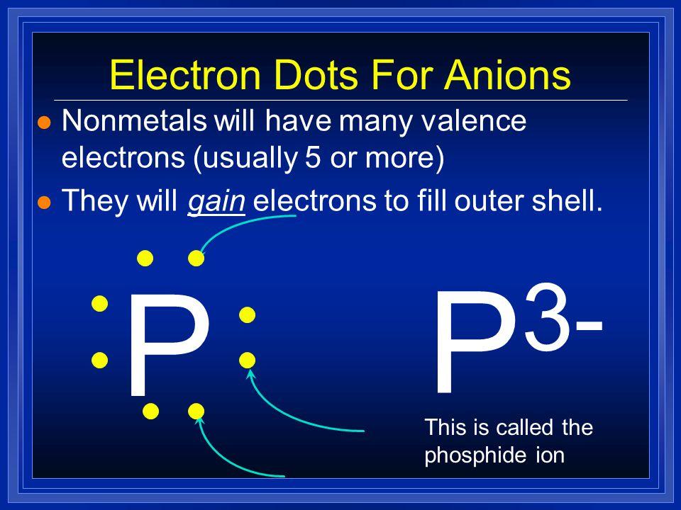 Electron Configurations: Anions l Nonmetals gain electrons to attain noble gas configuration.