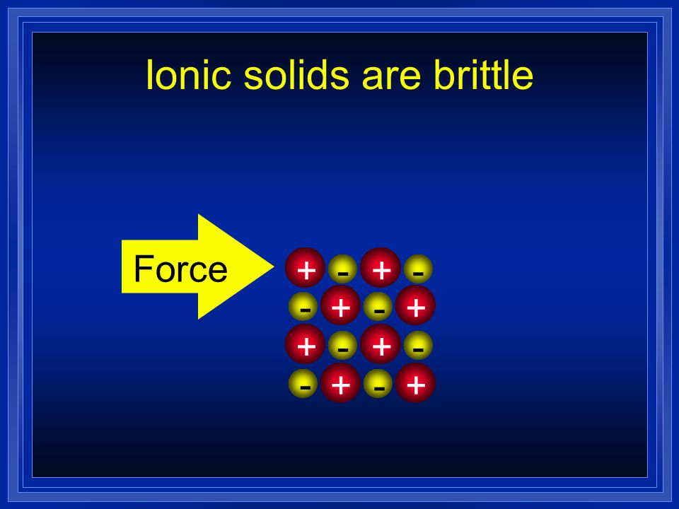 Malleable ++++ ++++ ++++ l Mobile electrons allow atoms to slide by, sort of like ball bearings in oil.