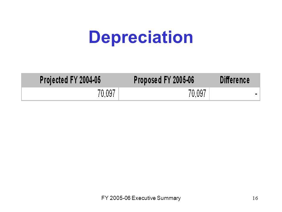 FY 2005-06 Executive Summary16 Depreciation