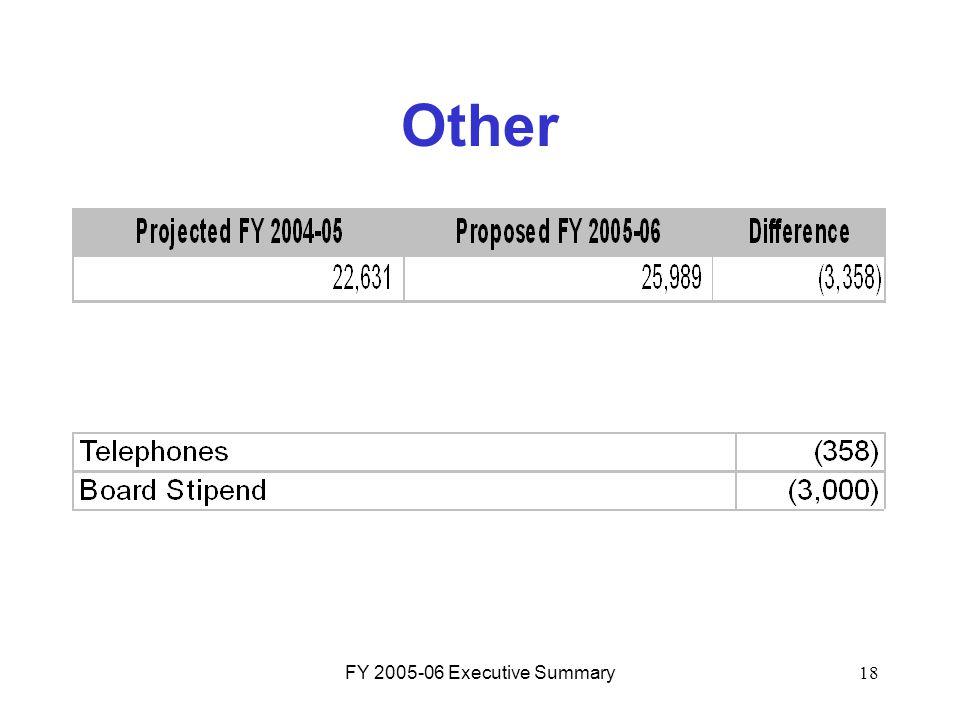 FY 2005-06 Executive Summary18 Other