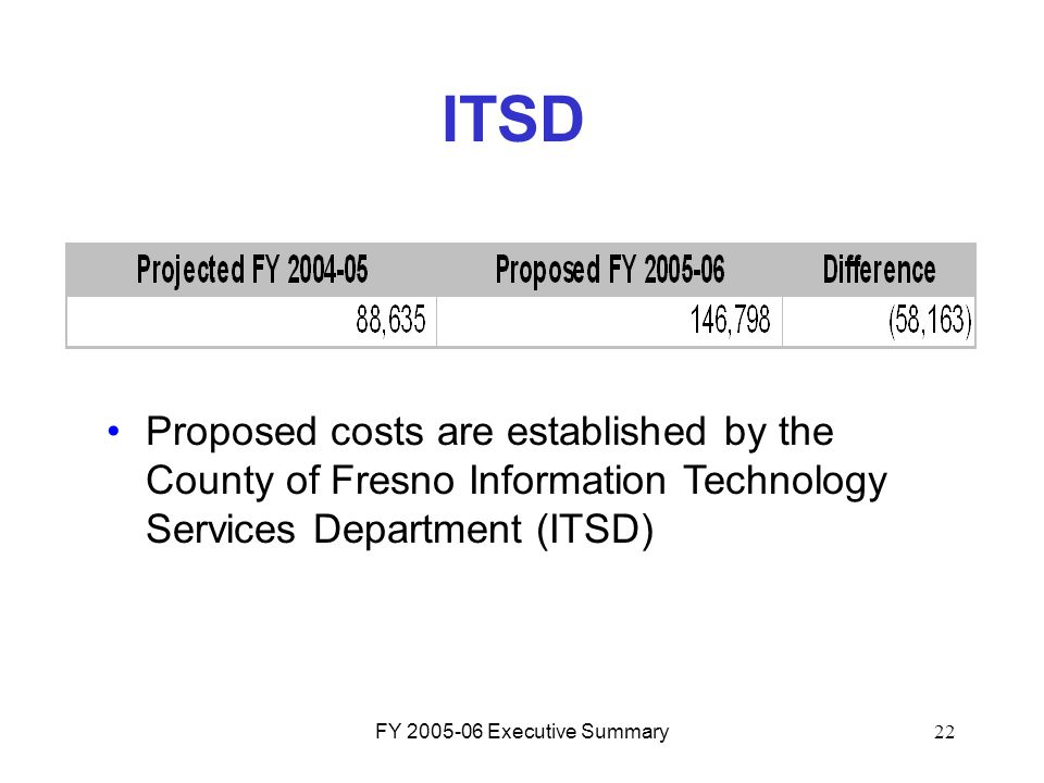 FY 2005-06 Executive Summary22 ITSD Proposed costs are established by the County of Fresno Information Technology Services Department (ITSD)