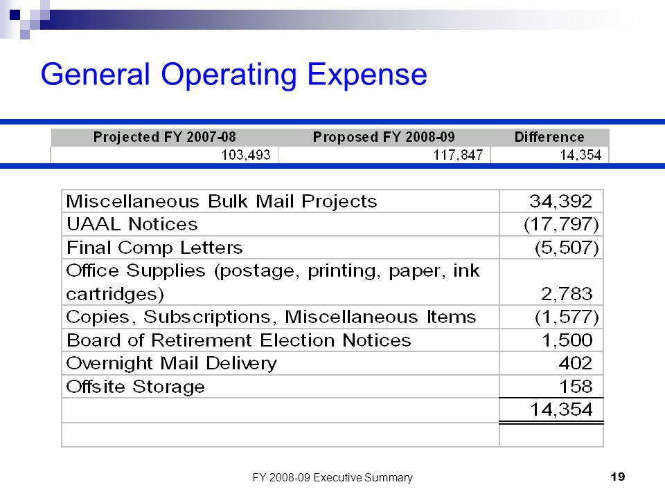 FY 2008-09 Executive Summary19 General Operating Expense