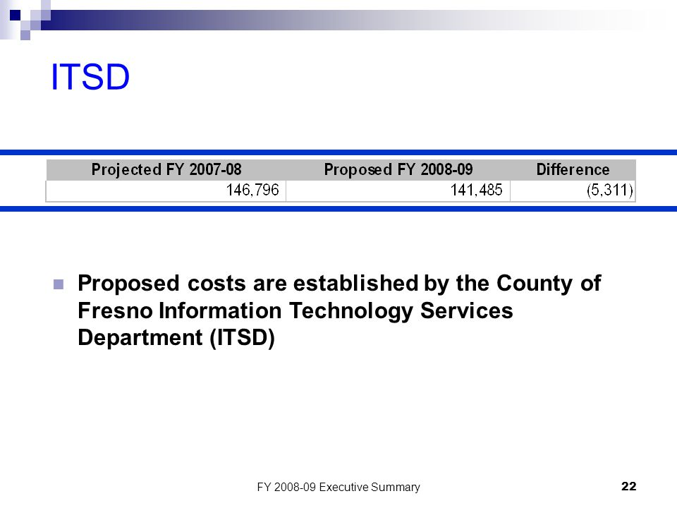 FY 2008-09 Executive Summary22 ITSD Proposed costs are established by the County of Fresno Information Technology Services Department (ITSD)