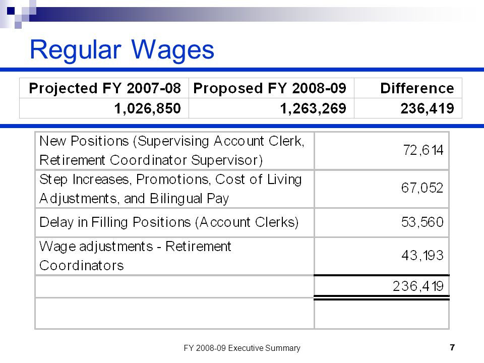 FY 2008-09 Executive Summary7 Regular Wages