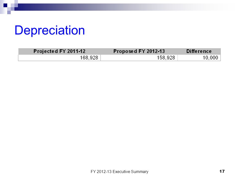 FY 2012-13 Executive Summary17 Depreciation
