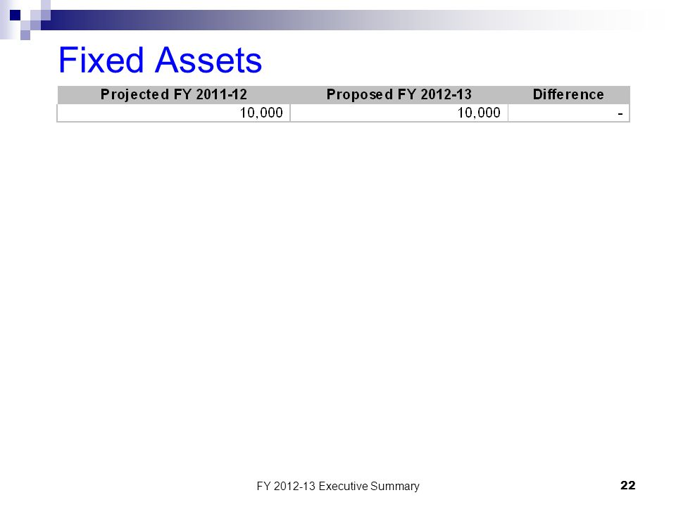 FY 2012-13 Executive Summary22 Fixed Assets
