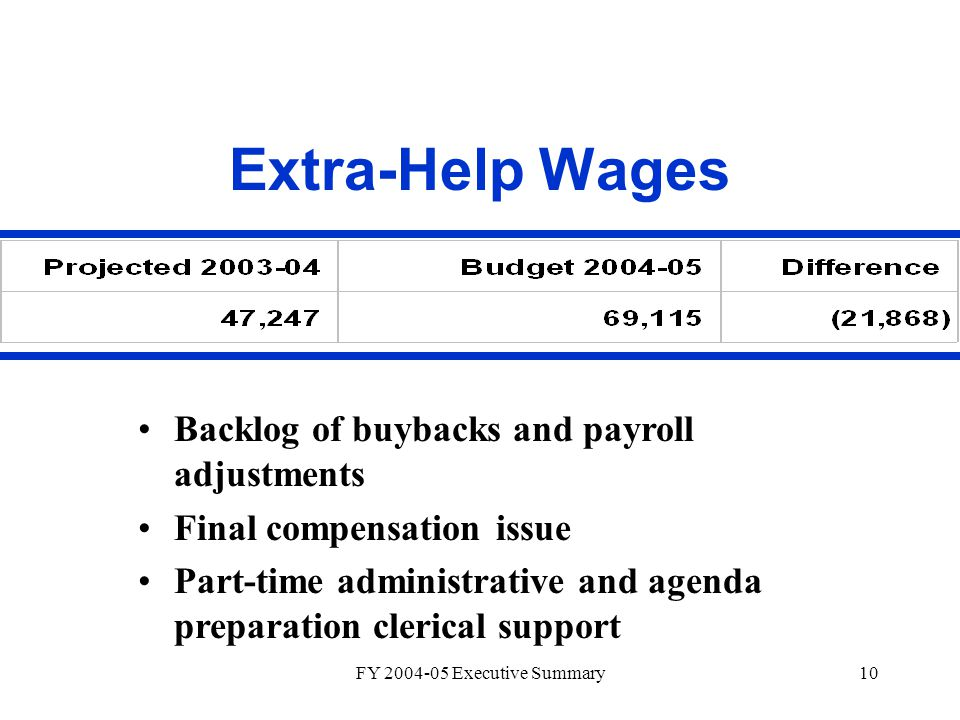 FY 2004-05 Executive Summary10 Extra-Help Wages Backlog of buybacks and payroll adjustments Final compensation issue Part-time administrative and agenda preparation clerical support