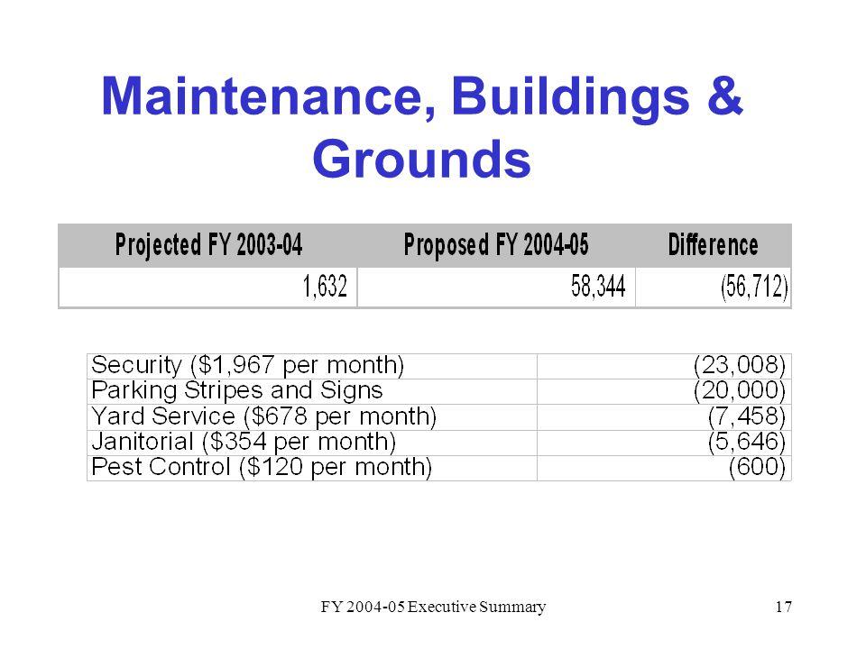 FY 2004-05 Executive Summary17 Maintenance, Buildings & Grounds