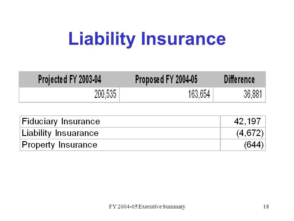 FY 2004-05 Executive Summary18 Liability Insurance