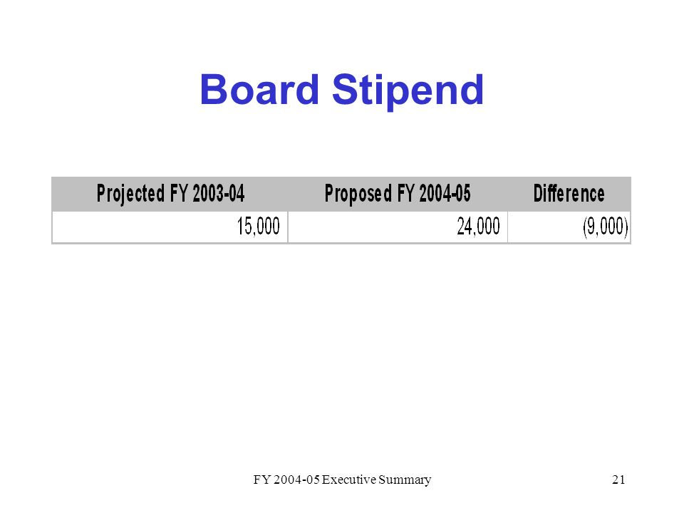 FY 2004-05 Executive Summary21 Board Stipend
