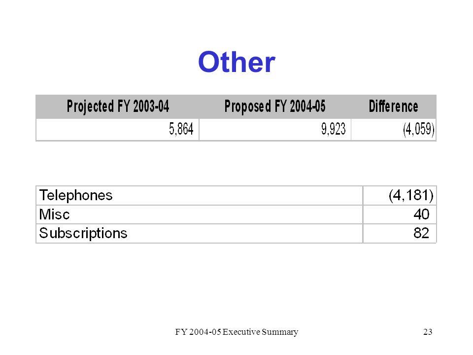FY 2004-05 Executive Summary23 Other